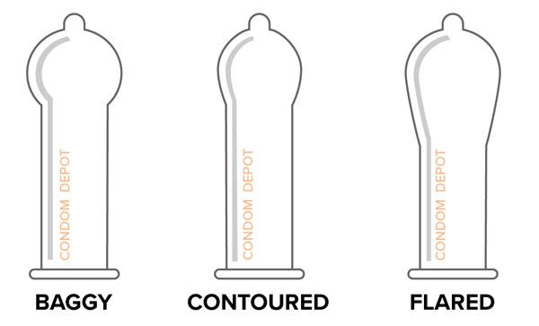 Best Condoms for Uncircumcised Men - Uncut Penis
